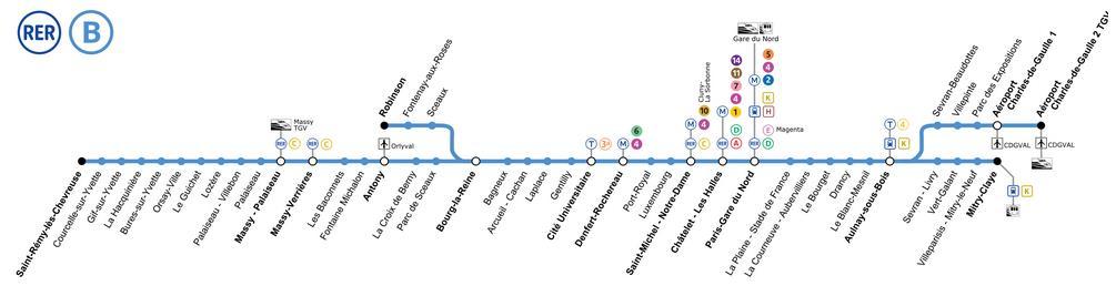 Horaires RER B - horaire Ligne B RER Paris