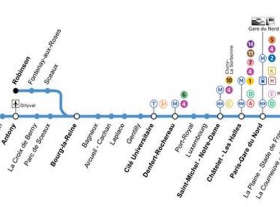 Plan Saint-Michel Notre Dame sur le RER B
