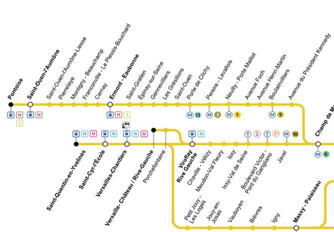 Plan Versailles-Chantiers sur le RER C
