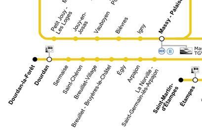 Plan Arpajon sur le RER C