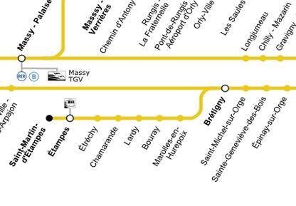 Plan Brétigny sur le RER C