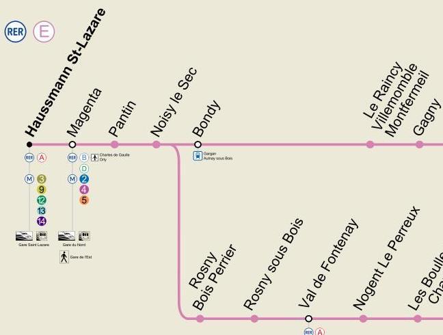 Plan Rosny - Bois-Perrier sur le RER E